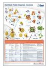 Free Scientific Posters from Enzo Life Sciences