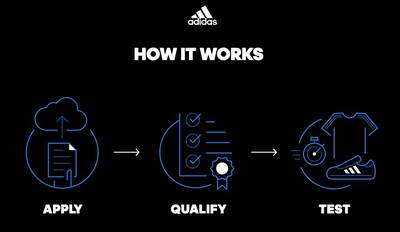 adidas sneaker tester